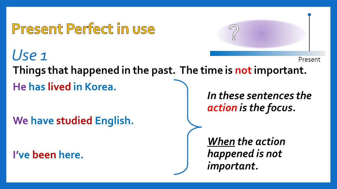 Use 1 Present Perfect in use