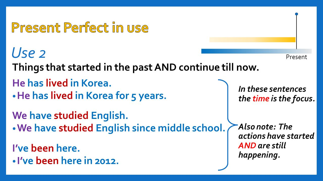 Use 2 Present Perfect in use