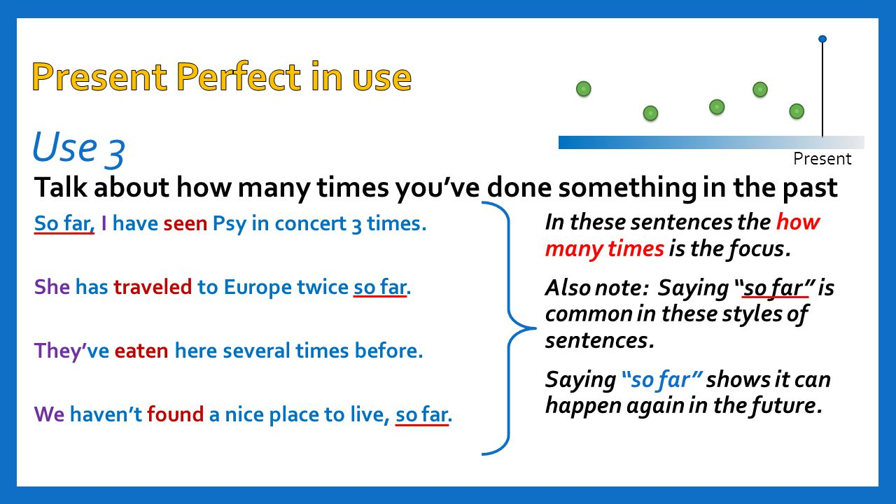 Use 3 Present Perfect in use