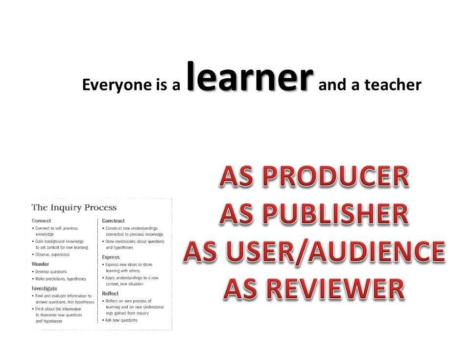 AS PRODUCER AS PUBLISHER AS USER/AUDIENCE AS REVIEWER