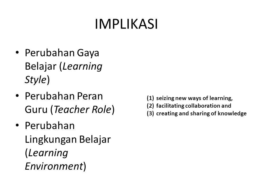 IMPLIKASI Perubahan Gaya Belajar (Learning Style)
