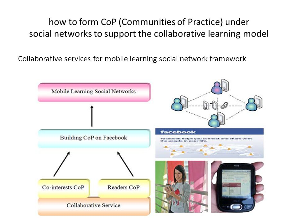 how to form CoP (Communities of Practice) under social networks to support the collaborative learning model