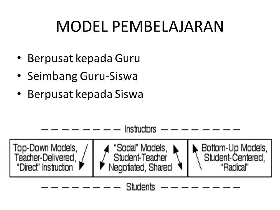 MODEL PEMBELAJARAN Berpusat kepada Guru Seimbang Guru-Siswa