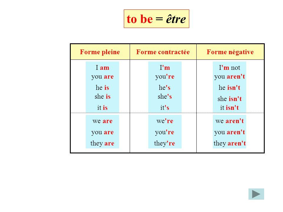 to be = être Forme pleine Forme contractée Forme négative I am I m