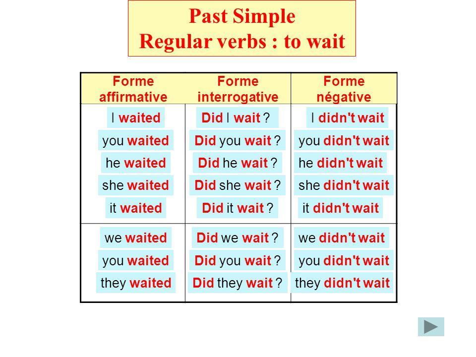 Regular verbs Past Simple Regular verbs : to wait Forme affirmative