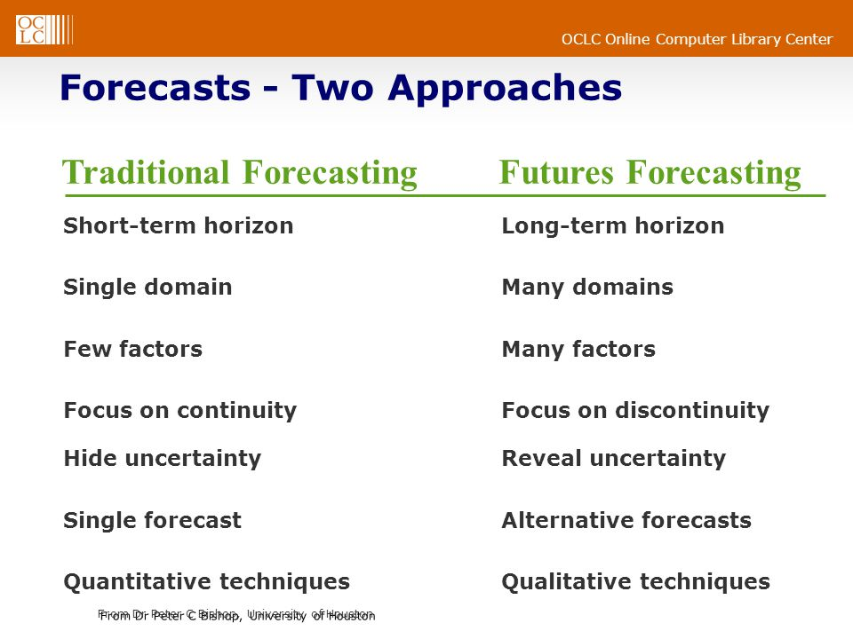 Forecasts - Two Approaches