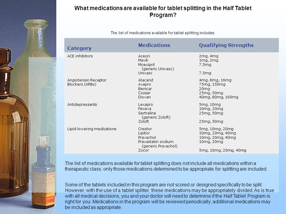 The list of medications available for tablet splitting includes: