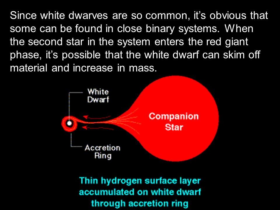 Since white dwarves are so common, it's obvious that some can be found in close binary systems.