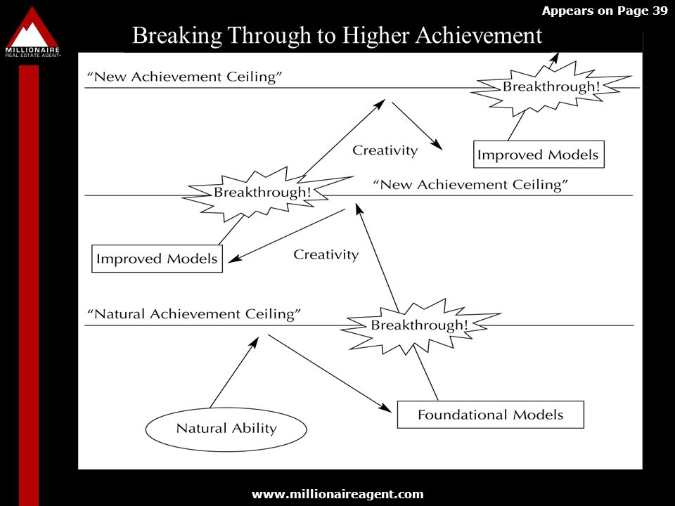 Breaking Through to Higher Achievement