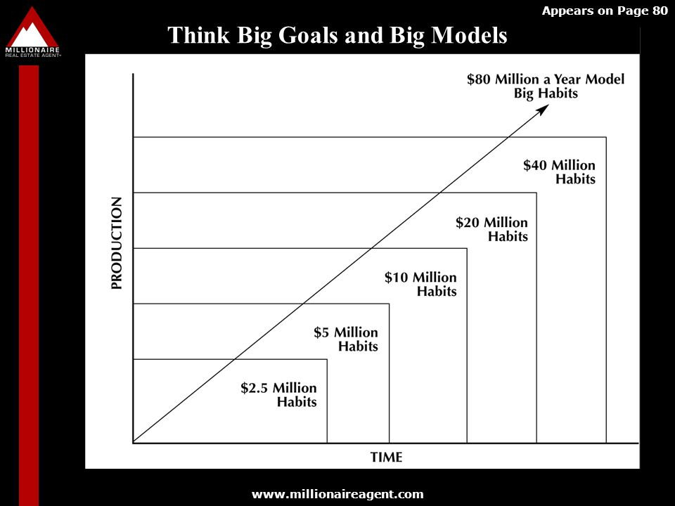 Think Big Goals and Big Models