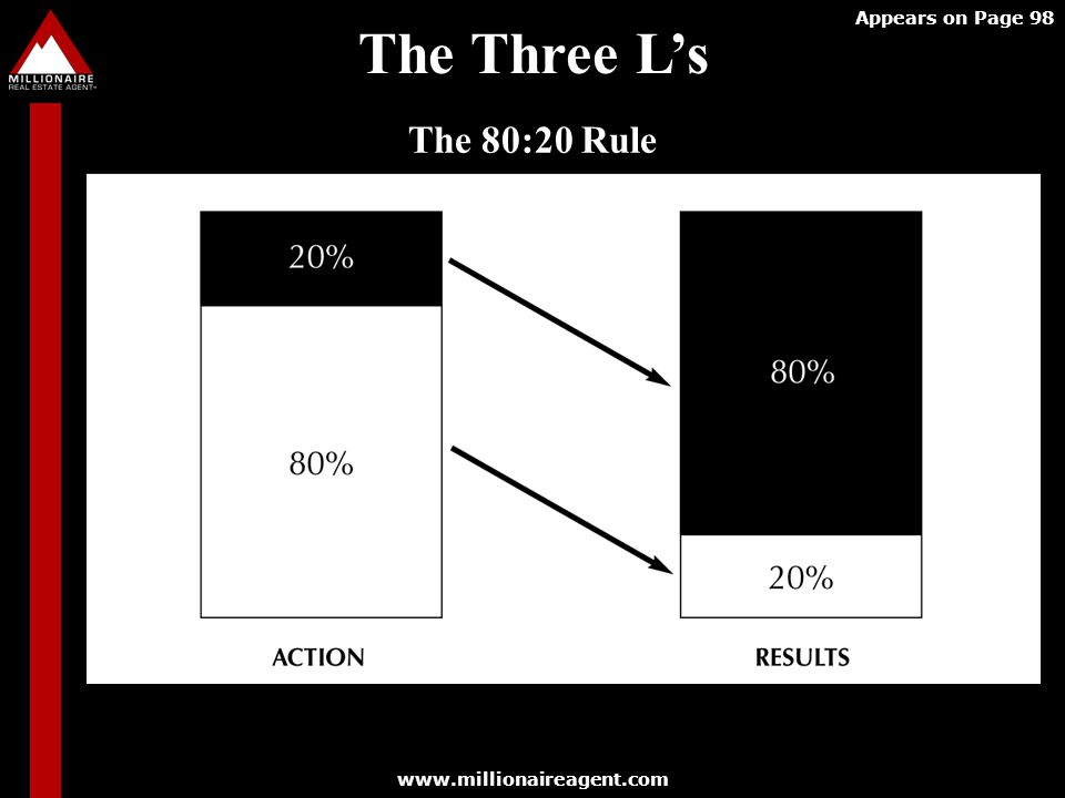 The Three L's The 80:20 Rule Appears on Page 98