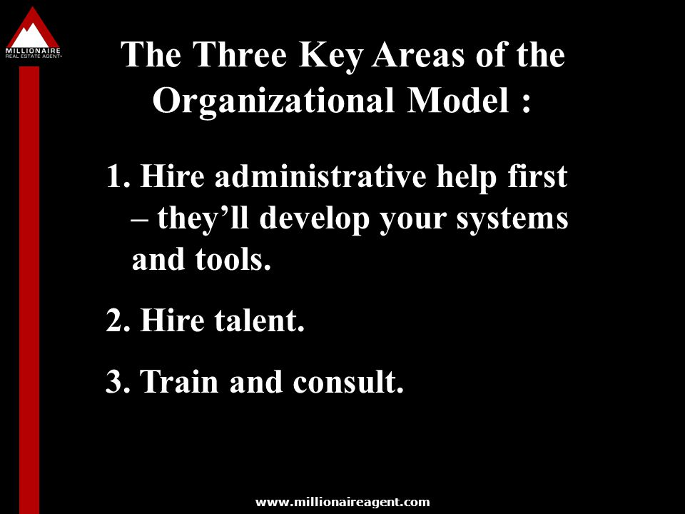 The Three Key Areas of the Organizational Model :