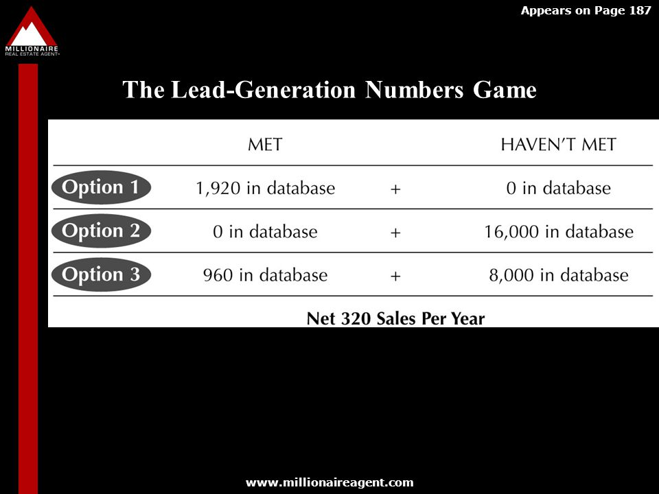 The Lead-Generation Numbers Game
