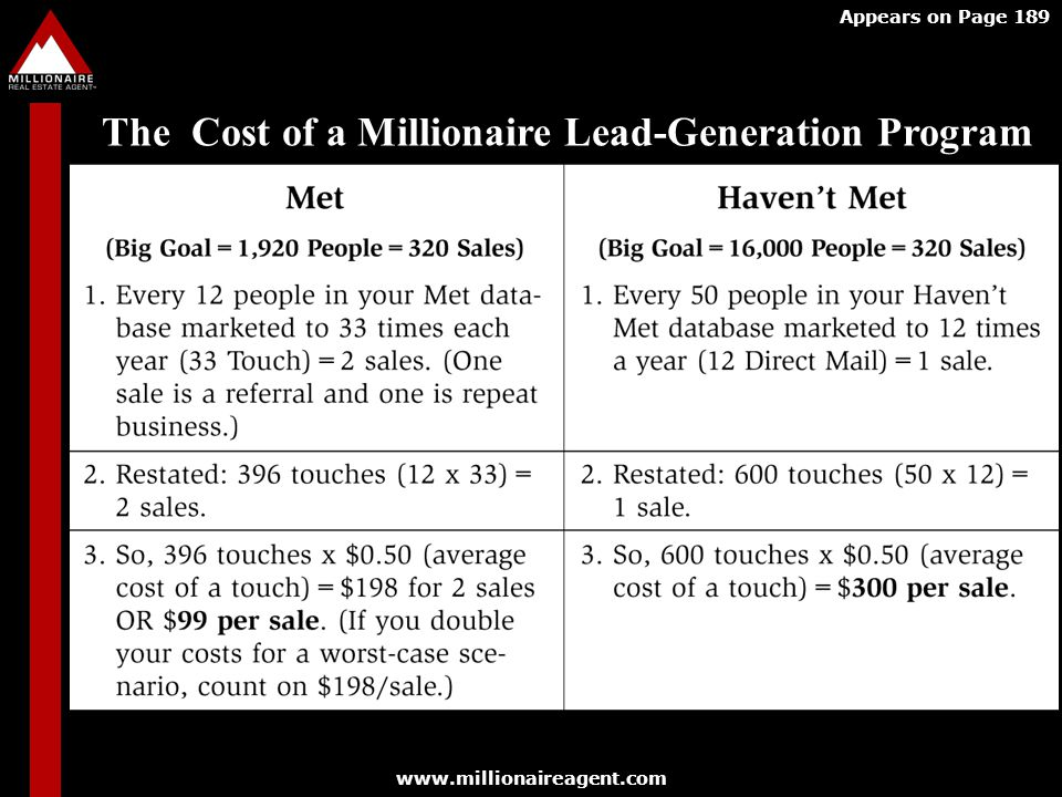The Cost of a Millionaire Lead-Generation Program