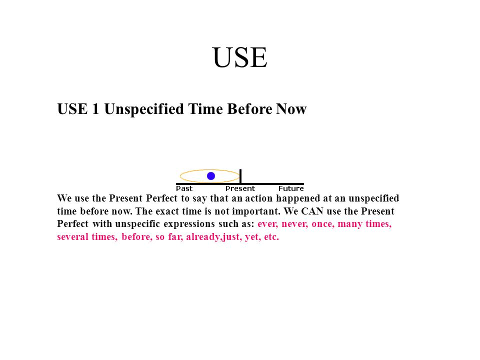 USE USE 1 Unspecified Time Before Now
