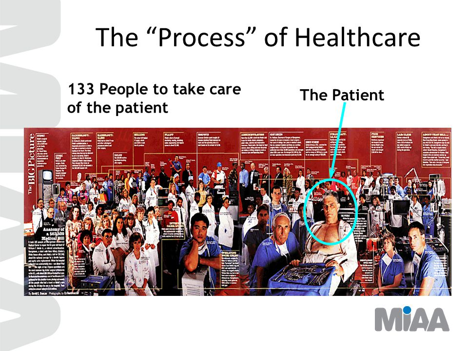 The Process of Healthcare