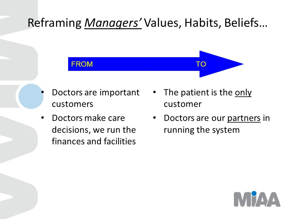 Reframing Managers' Values, Habits, Beliefs…