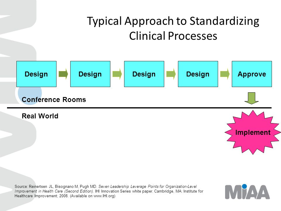 Typical Approach to Standardizing Clinical Processes