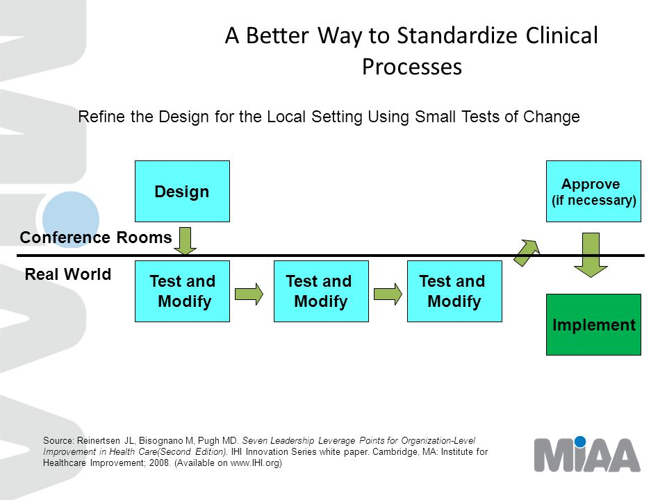A Better Way to Standardize Clinical Processes