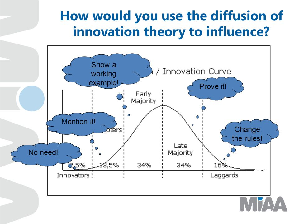 How would you use the diffusion of innovation theory to influence