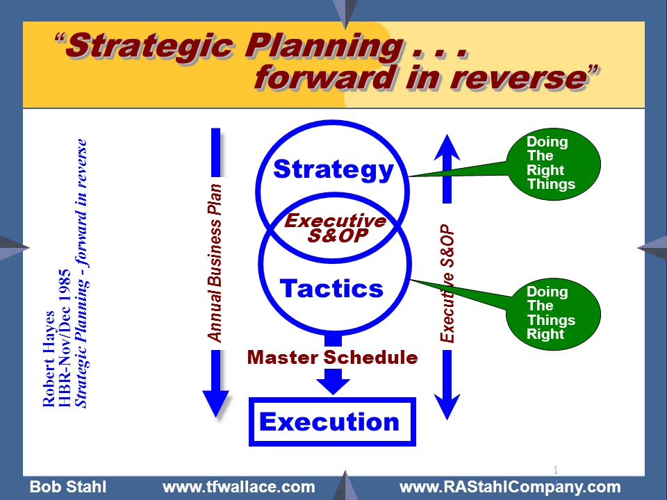 Strategic Planning . . . forward in reverse