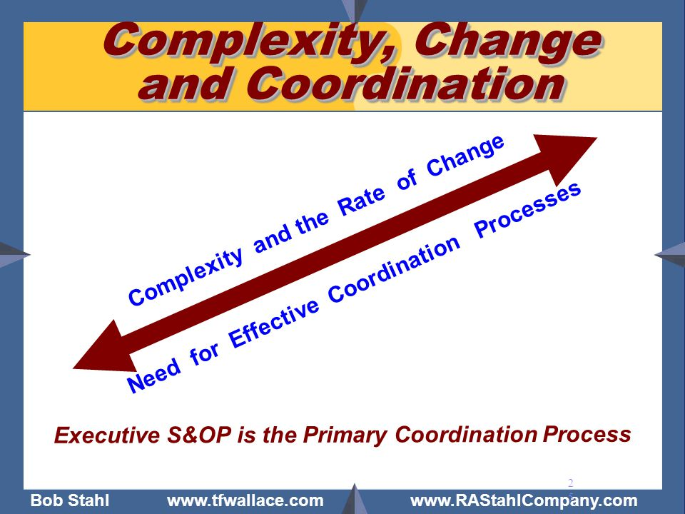 Complexity, Change and Coordination