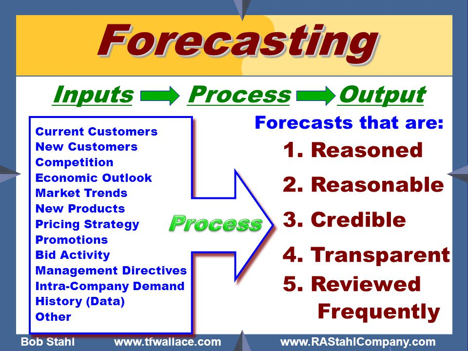 Forecasting Inputs -- Process -- Output 1. Reasoned 2. Reasonable