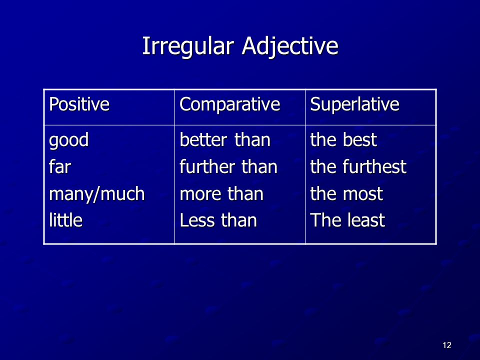 Irregular Adjective Positive Comparative Superlative good far