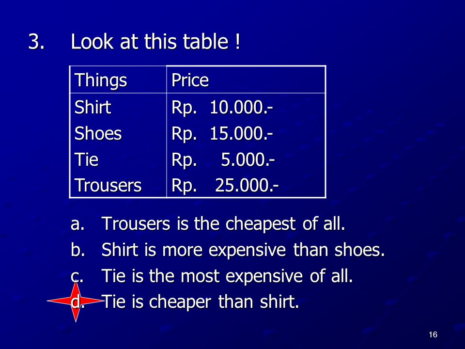 Look at this table ! Things Price Shirt Shoes Tie Trousers
