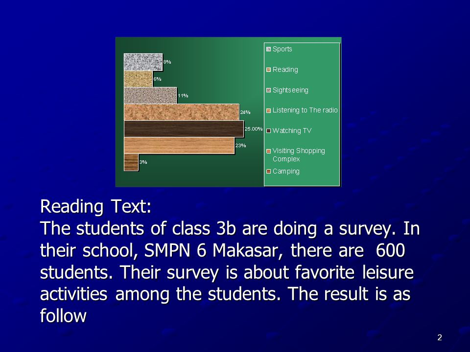 Reading Text: The students of class 3b are doing a survey