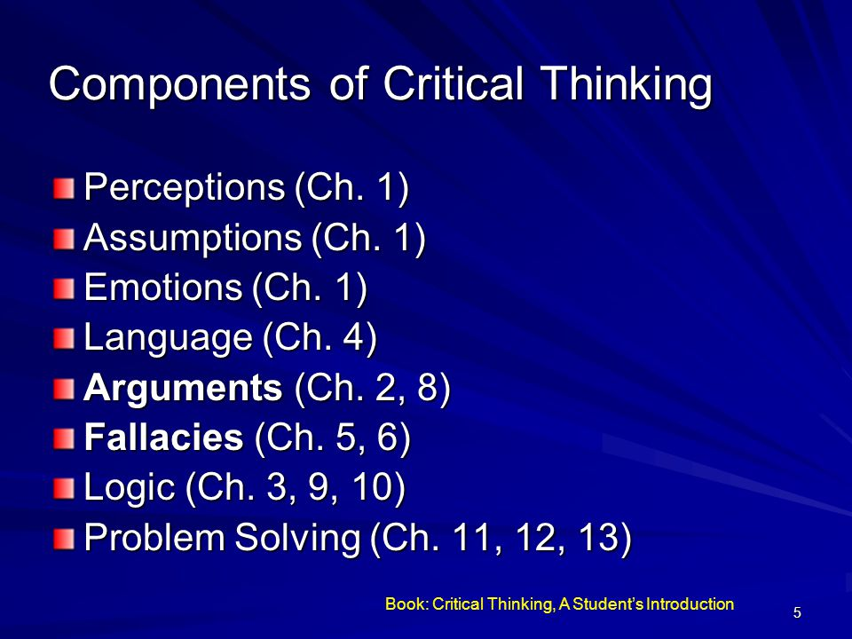 good arguments an introduction to critical thinking Students who approach this subject are far more timid than is warranted the reason may be that to many ears critical thinking has a forbidding sound—perfect, negative thinking, a new student of mine offered if nothing else, i hope that this book will disabuse you of that impression critical.