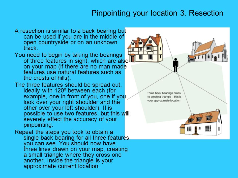Pinpointing your location 3. Resection
