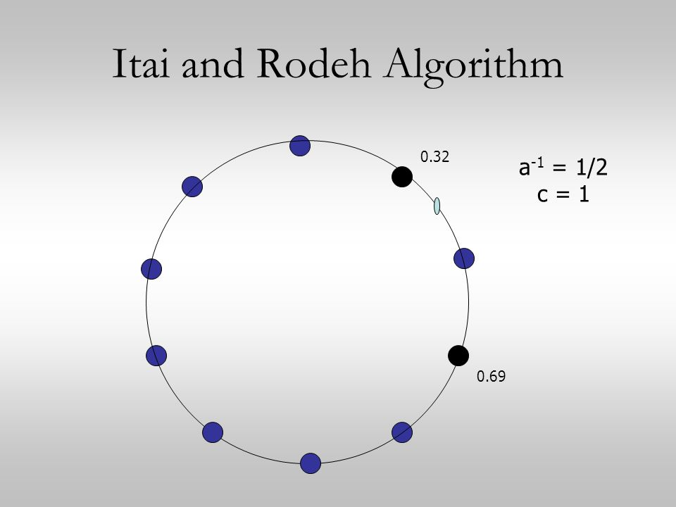 Itai and Rodeh Algorithm