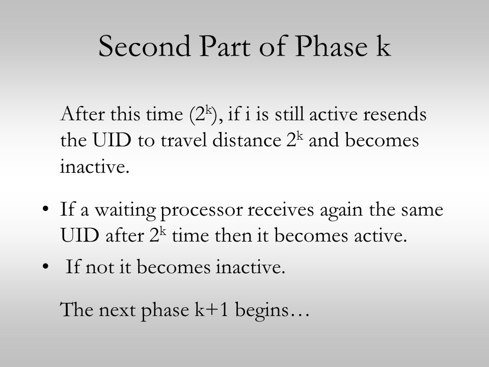 Second Part of Phase k After this time (2k), if i is still active resends the UID to travel distance 2k and becomes inactive.