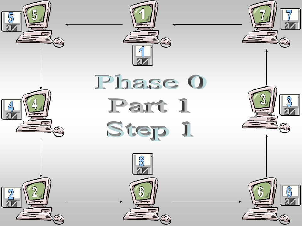 5 3 4 2 6 8 1 7 7 5 1 Phase 0 Part 1 Step 1 3 4 8 6 2