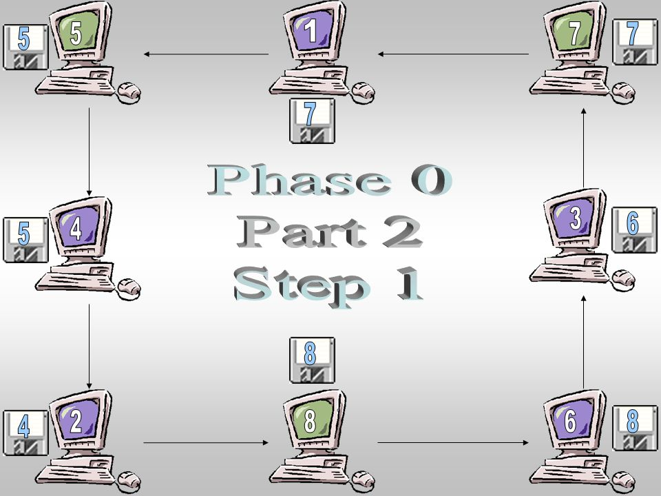 5 3 4 2 6 8 1 7 7 5 7 Phase 0 Part 2 Step 1 6 5 8 8 4