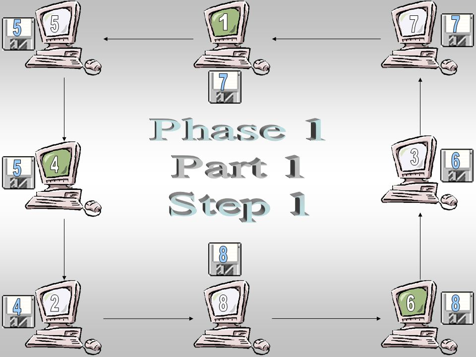 5 3 4 2 6 8 1 7 7 5 7 Phase 1 Part 1 Step 1 6 5 8 8 4
