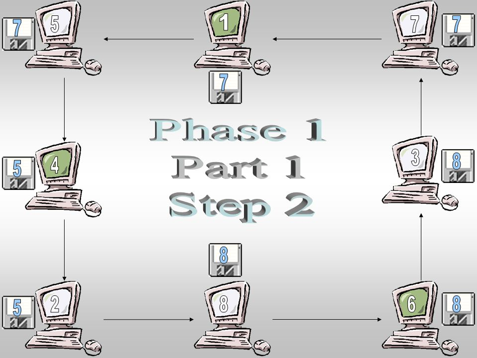 5 3 4 2 6 8 1 7 7 7 7 Phase 1 Part 1 Step 2 8 5 8 8 5