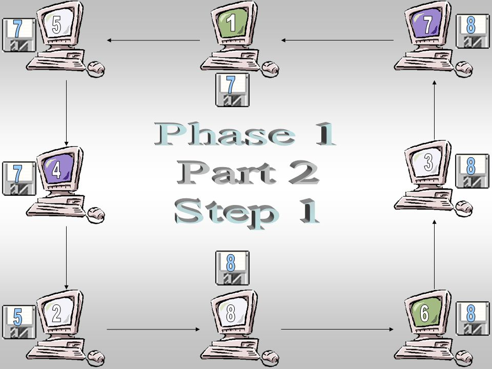 5 3 4 2 6 8 1 7 8 7 7 Phase 1 Part 2 Step 1 8 7 8 8 5