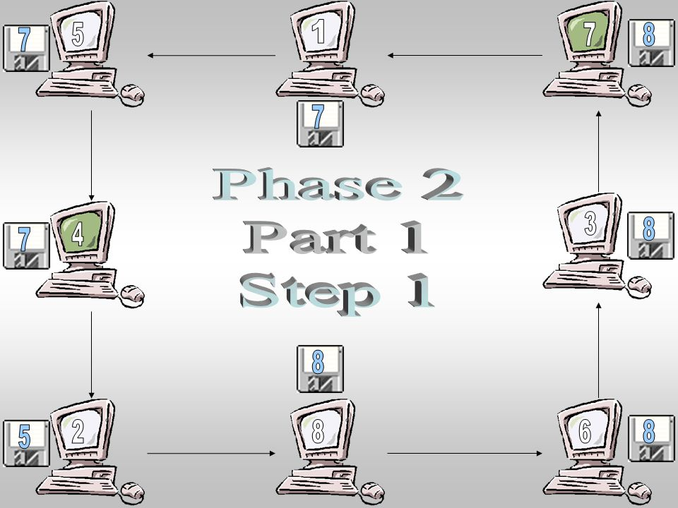 5 3 4 2 6 8 1 7 8 7 7 Phase 2 Part 1 Step 1 8 7 8 8 5