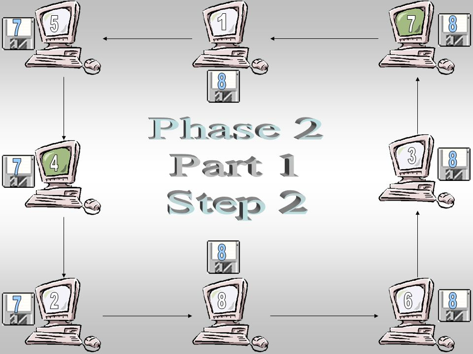 5 3 4 2 6 8 1 7 8 7 8 Phase 2 Part 1 Step 2 8 7 8 8 7