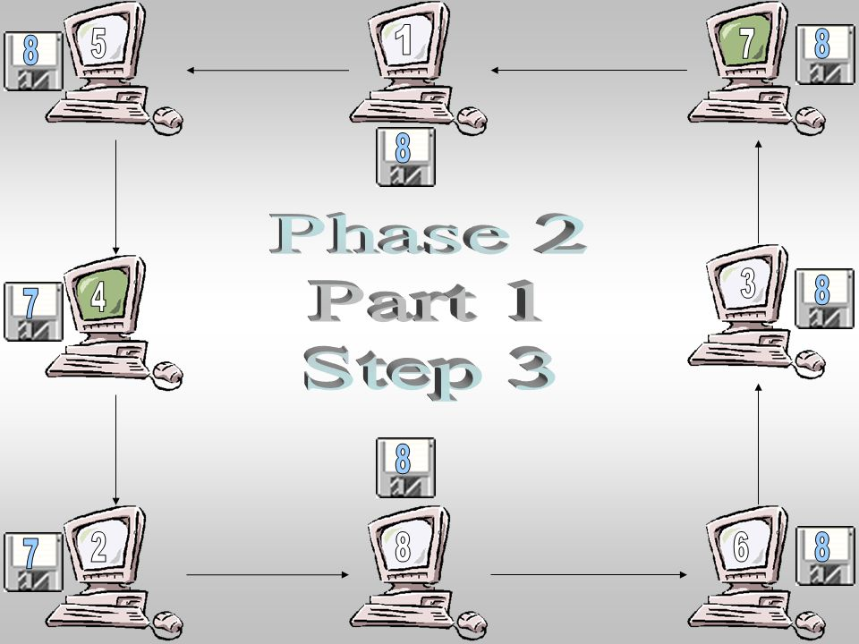 5 3 4 2 6 8 1 7 8 8 8 Phase 2 Part 1 Step 3 8 7 8 8 7