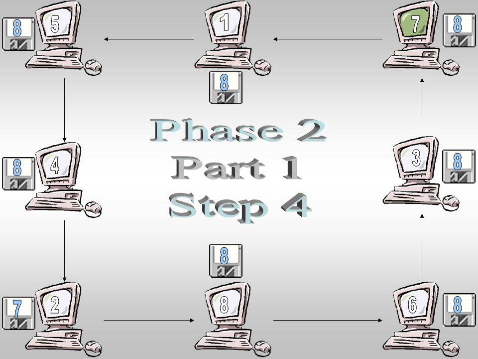 5 3 4 2 6 8 1 7 8 8 8 Phase 2 Part 1 Step 4 8 8 8 8 7