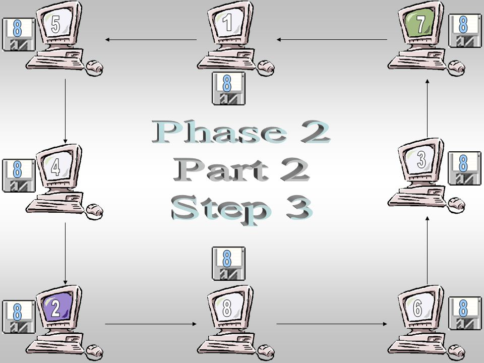 5 3 4 2 6 8 1 7 8 8 8 Phase 2 Part 2 Step 3 8 8 8 8 8