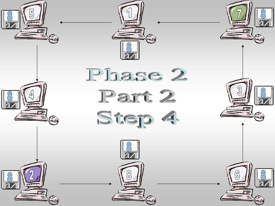 5 3 4 2 6 8 1 7 8 8 8 Phase 2 Part 2 Step 4 8 8 8 8 8