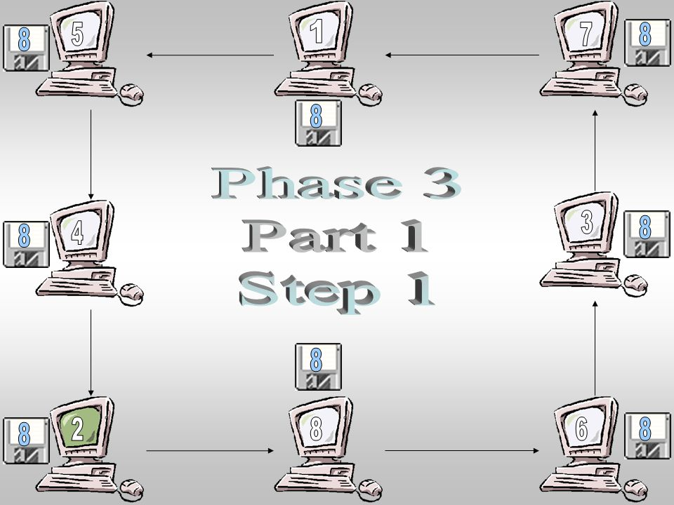 5 3 4 2 6 8 1 7 8 8 8 Phase 3 Part 1 Step 1 8 8 8 8 8