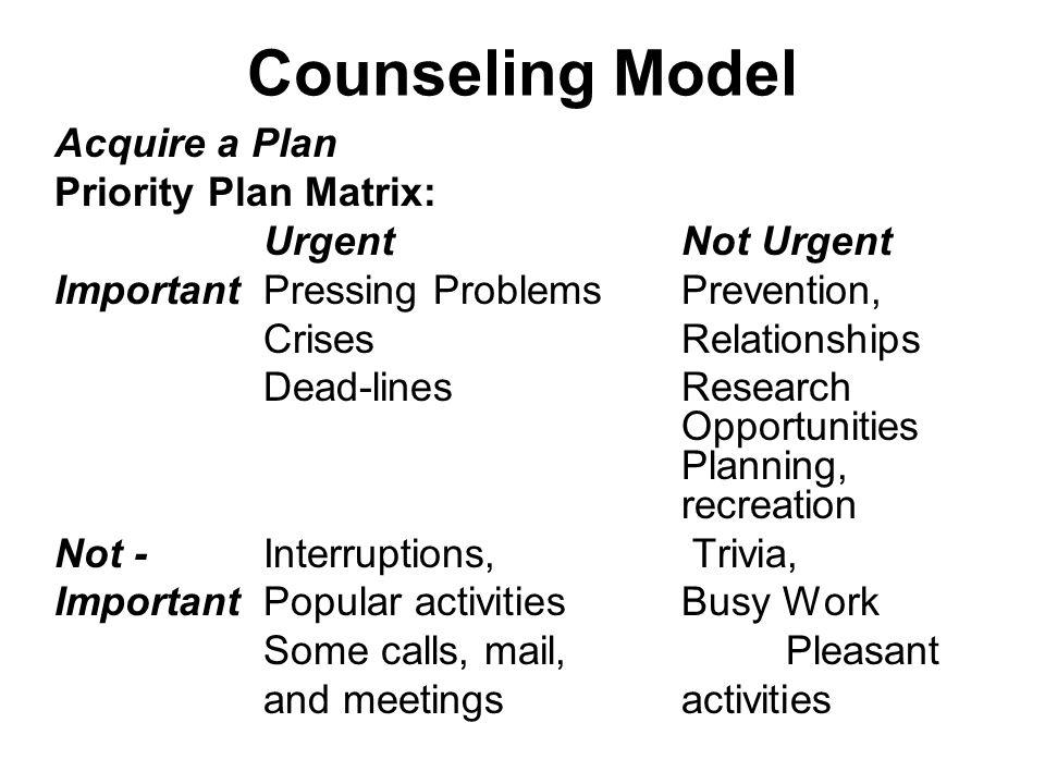 Counseling Model Acquire a Plan Priority Plan Matrix: