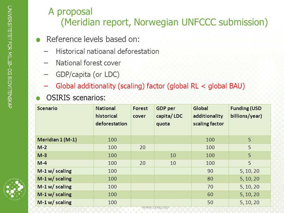 A proposal (Meridian report, Norwegian UNFCCC submission)