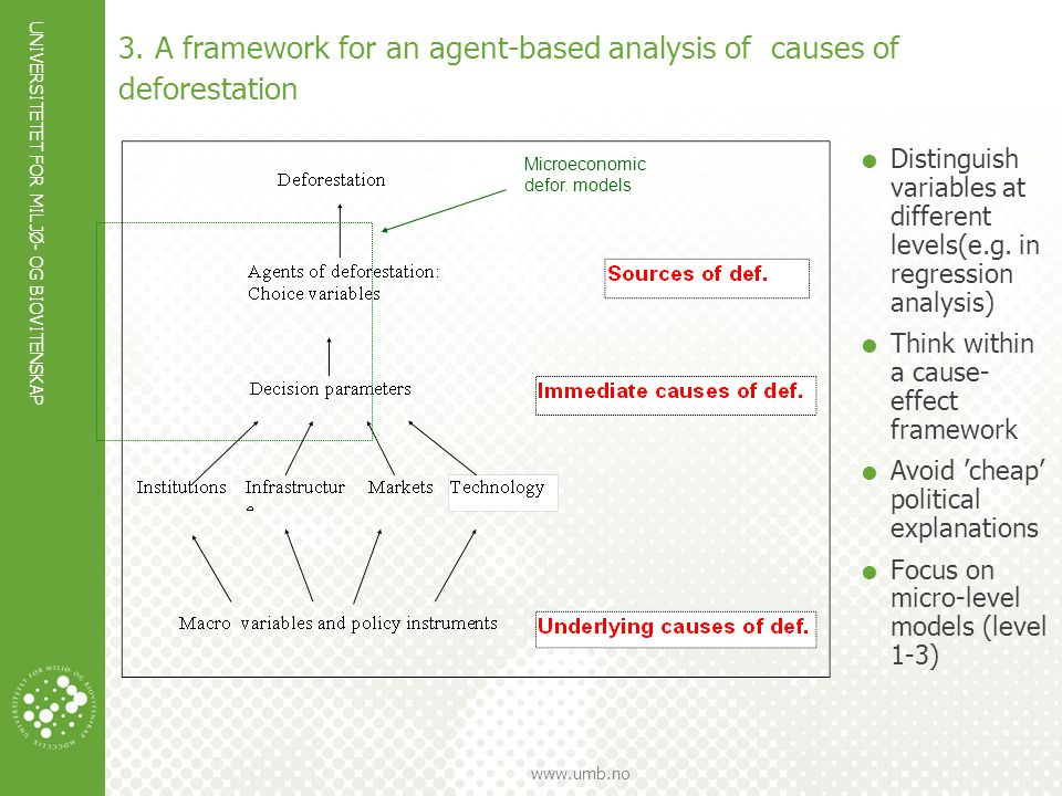 3. A framework for an agent-based analysis of causes of deforestation