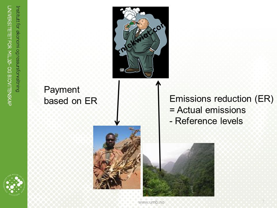 Emissions reduction (ER) = Actual emissions - Reference levels